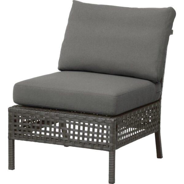 КУНГСХОЛЬМЕН Садовое легкое кресло черно-коричневый/ФРЁСЁН/ДУВХОЛЬМЕН темно-серый 62x80x73 см - Артикул: 692.573.90