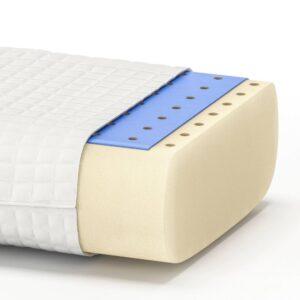 КЛУББСПОРРЕ Эргономичная подушка, универсальная, 43x65 см - 004.461.00