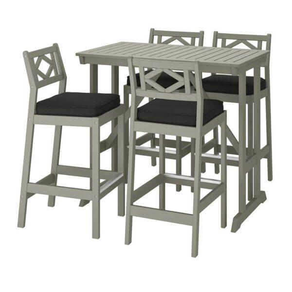 ЙЭРПОН/ДУВХОЛЬМЕН Подушка на садовый стул, антрацит 44x44 см - 494.127.83