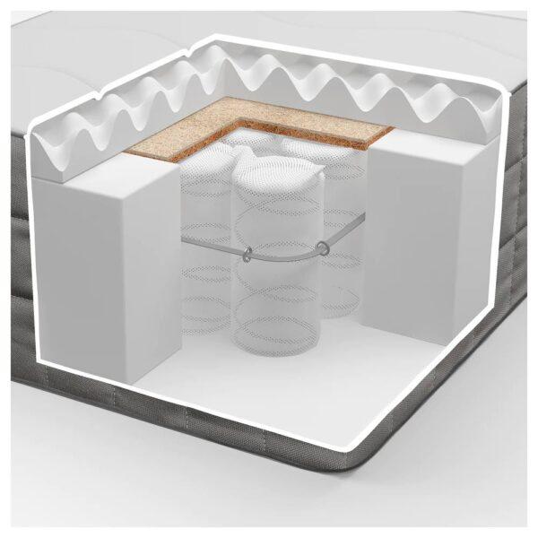 ХАРЕИД Пружинный матрас, белый 160x200 см - 205.085.64